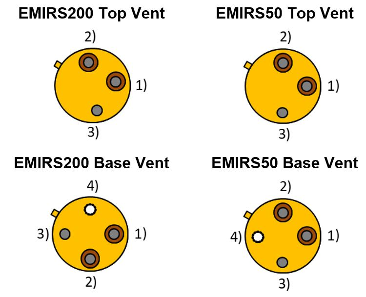 Axetris Infrared Sources pin assignments: How to connect the EMIRS200 or EMIRS50 correctly