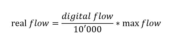 Formula, explaining conversion of the digital output into a flow value, used at Axetris