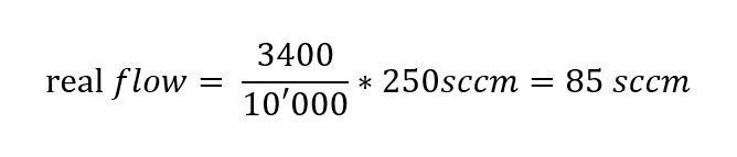 Formula used at Axetris to calculate the conversion of the digital output into a flow value. Example with 250sccm F.S. device