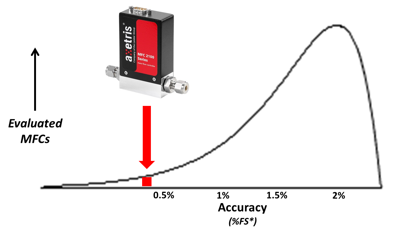 Press Accuracy Rating Hits Two Decade Low