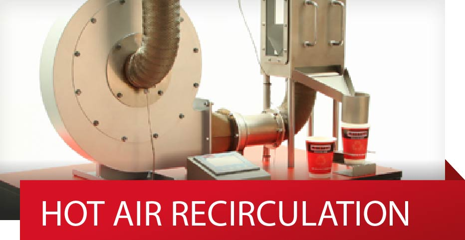 Leister Process Heat Hot Air Recirculation Microsite